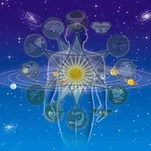 What is an Astrology Reading?